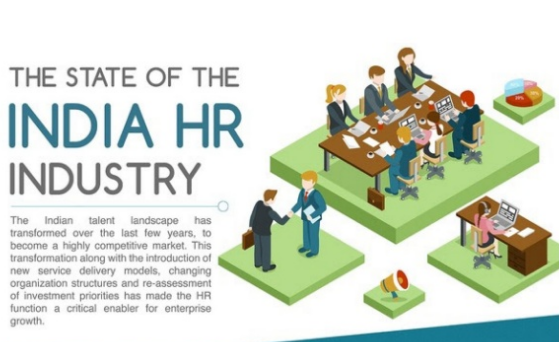 State of the India HR Industry