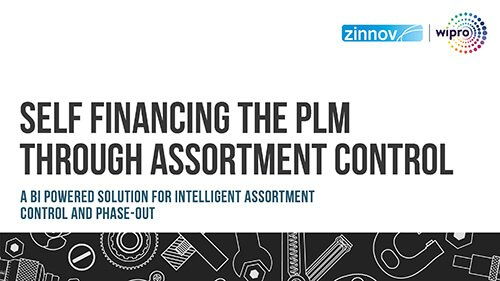 Self-financing The PLM Through Assortment Control