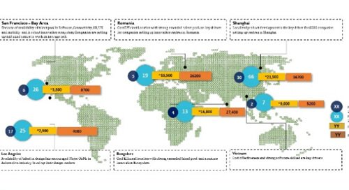 emerging-locations-in-r-and-d-engineering-featured