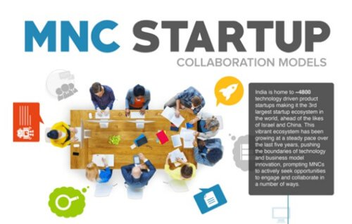 mnc-startup-collaboration-models-featured