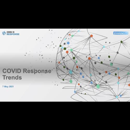COVID Response - Trends