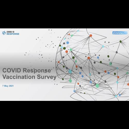 COVID Response - Vaccination Survey