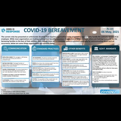 COVID-19 Bereavement
