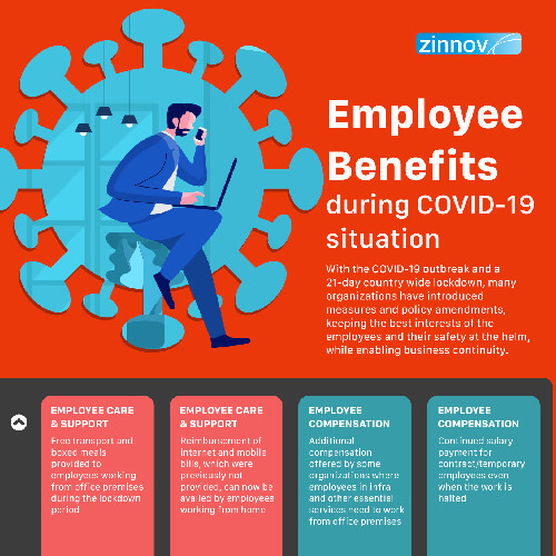 Employee Benefits during COVID-19 situation