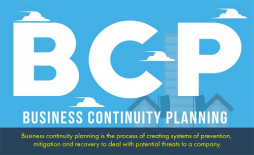 Business Community Planning