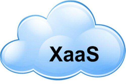 Moving Towards being a XaaS enterprise