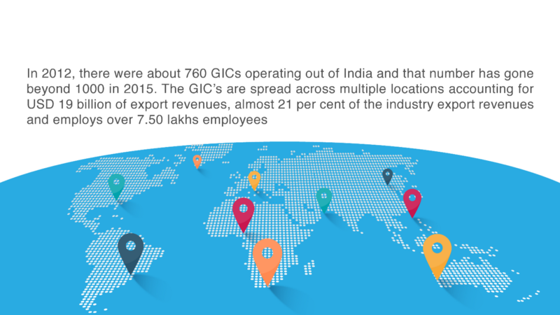 Insight on GIC's Growth in India