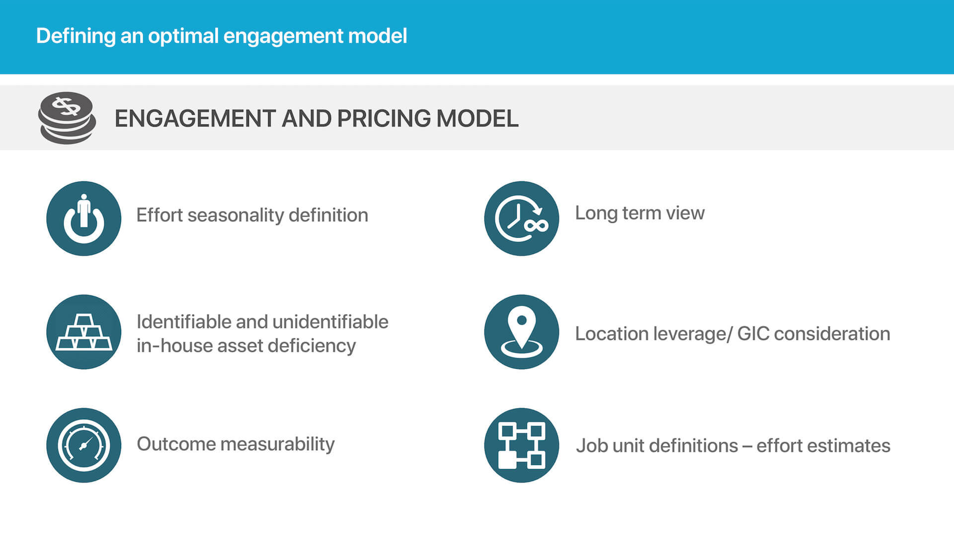 Engagement & Pricing Model