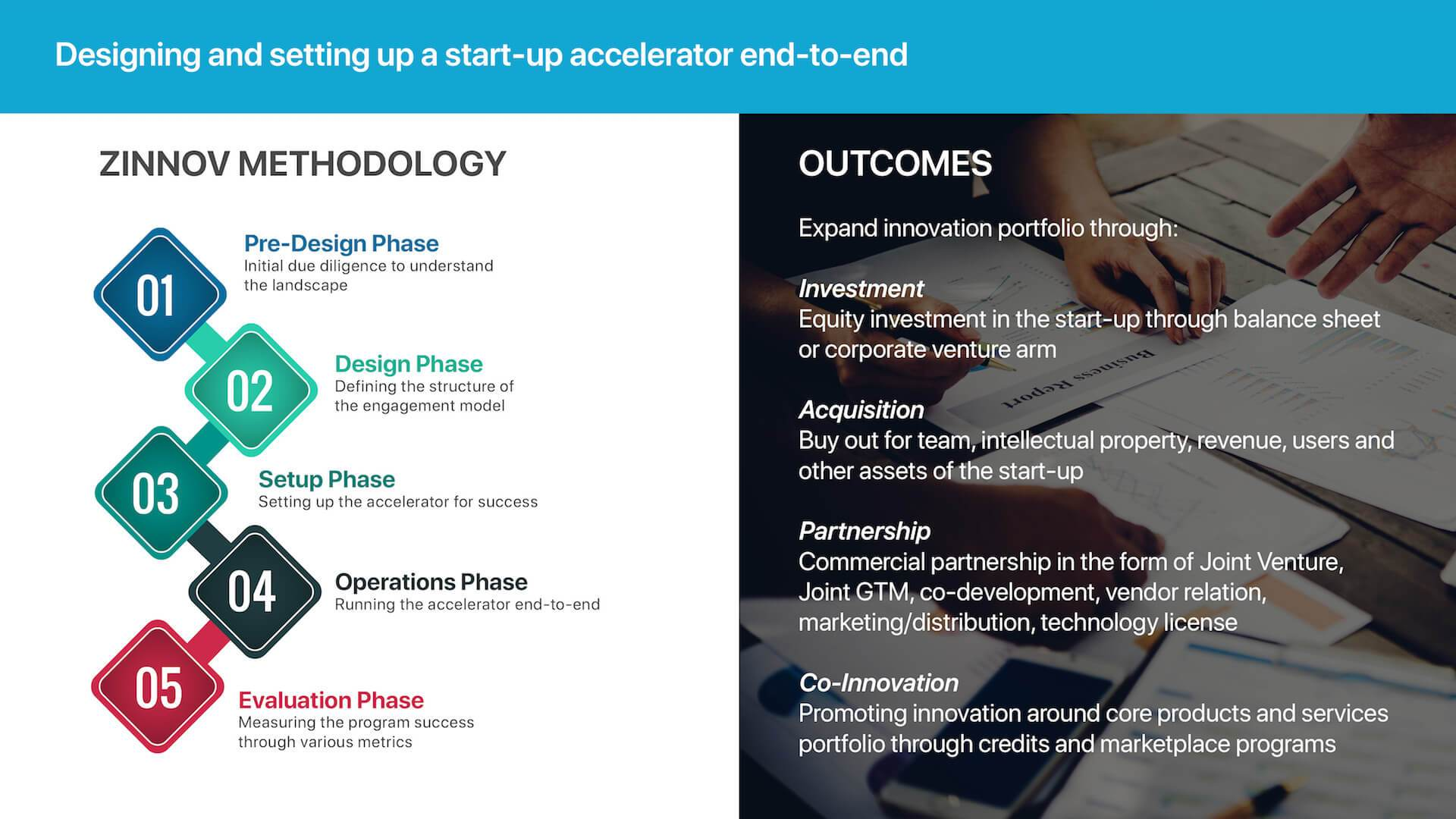 Corporate Start-up Accelerator