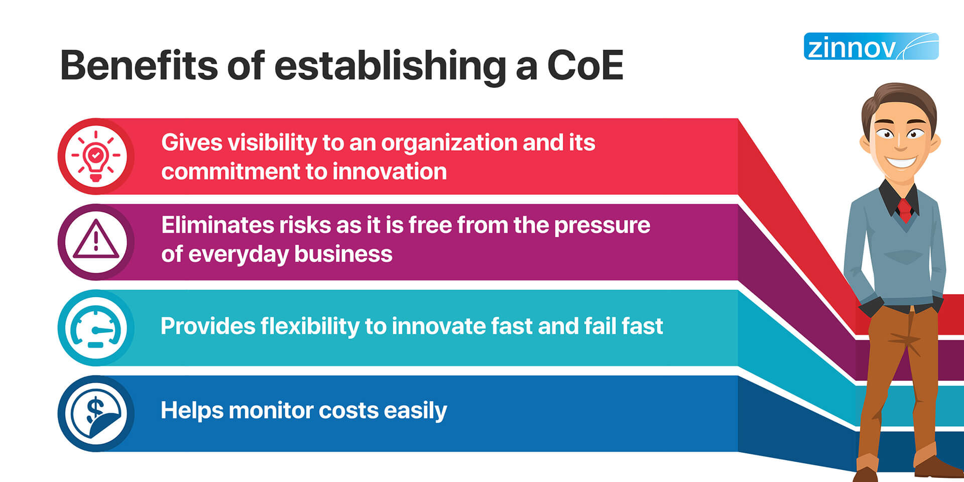 Benefits of Establishing a COE