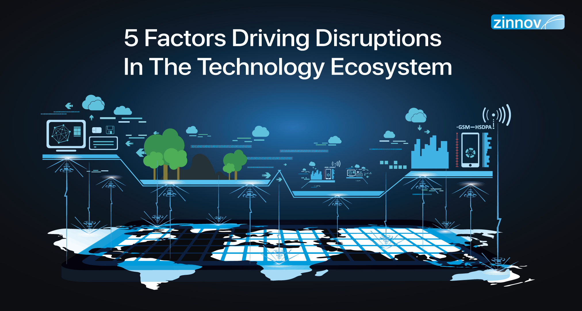 5 Factors Driving Disruptions In The Technology Ecosystem