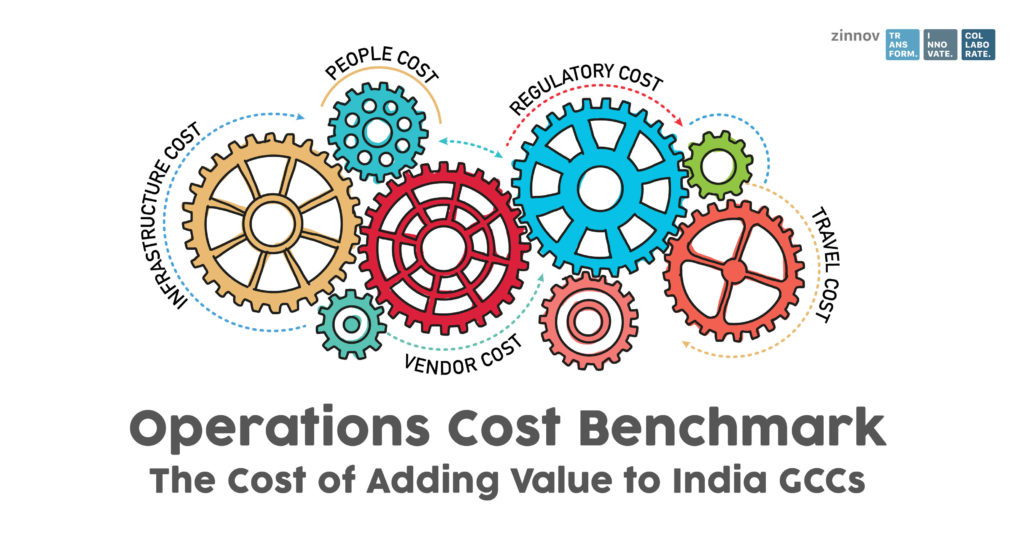 operations cost benchmarking for GCCs in India
