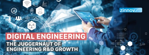 Why Digital Engineering Will Fuel The Next Wave Of ER&D Growth