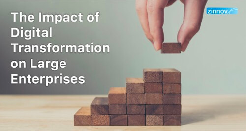 Digital Transformation - Driving Force for Large Enterprises In India
