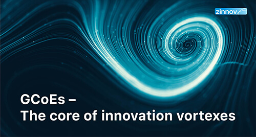 Global Center Of Excellence, The Core Innovation Vortexes
