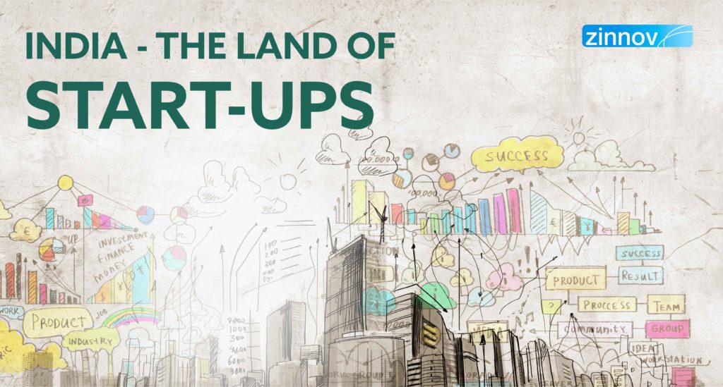 Start-up Ecosystem in India