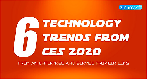 CES 2020 - Technology Trends