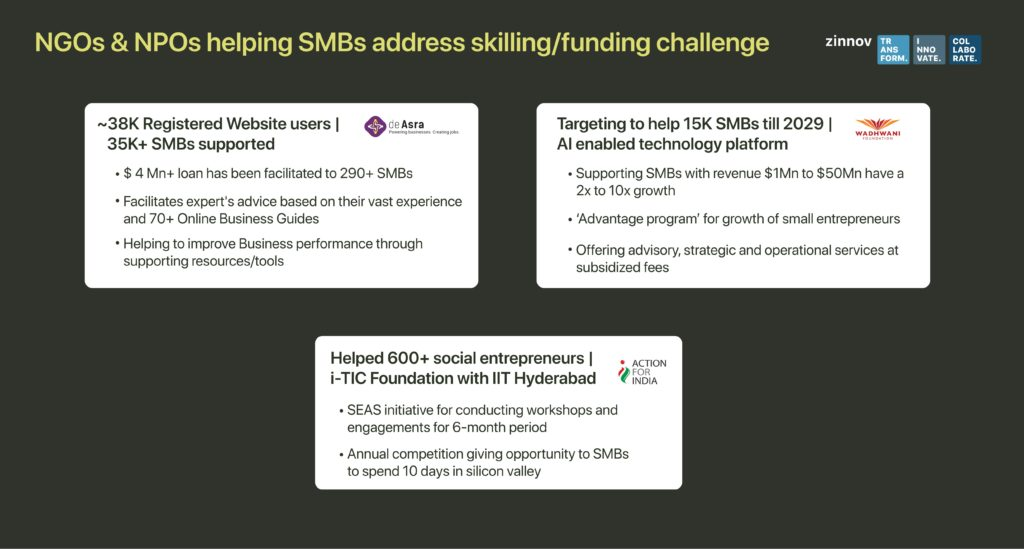 NGOs and Small Medium Businesses