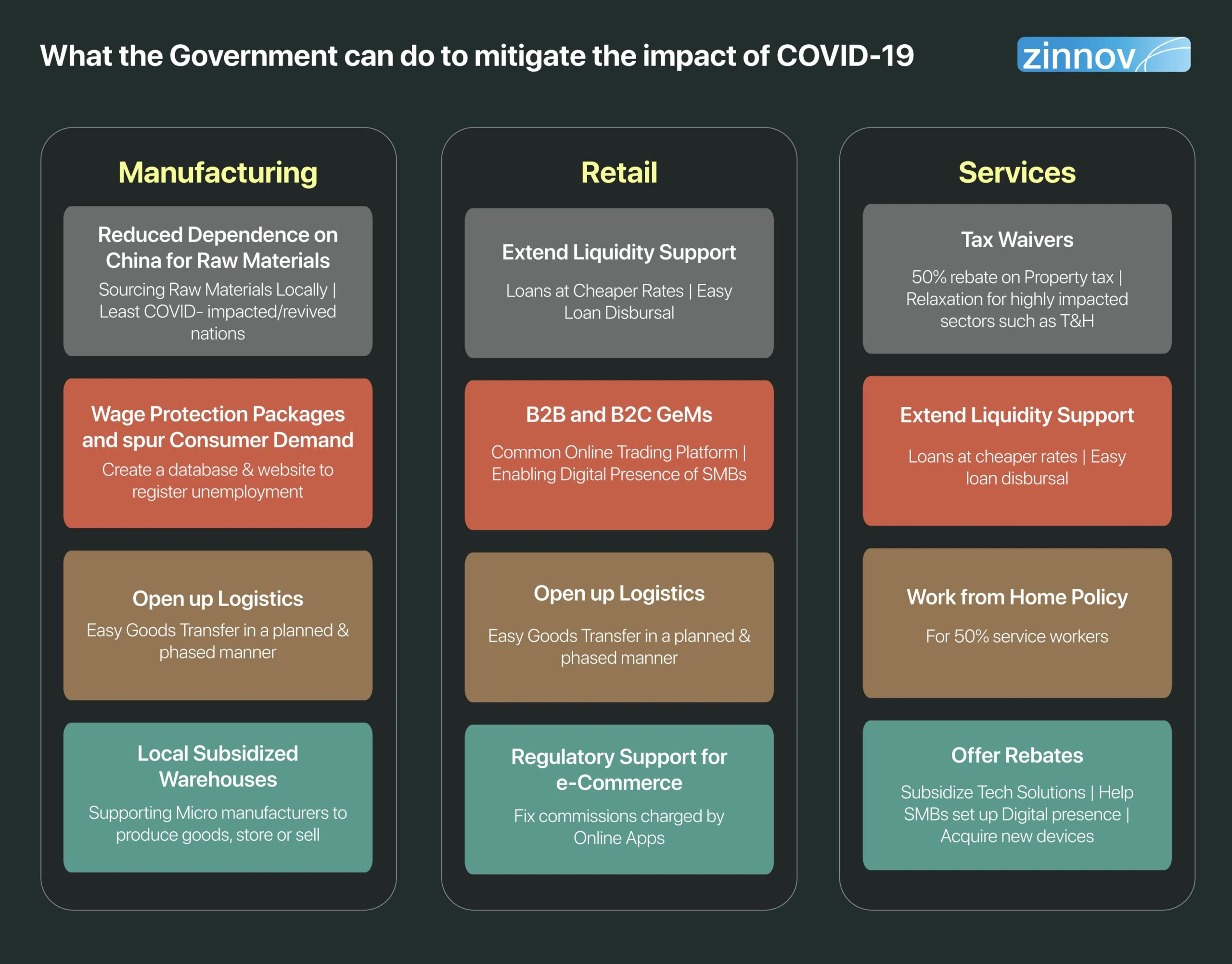 What the Government can do to mitigate the impact of COVID-19
