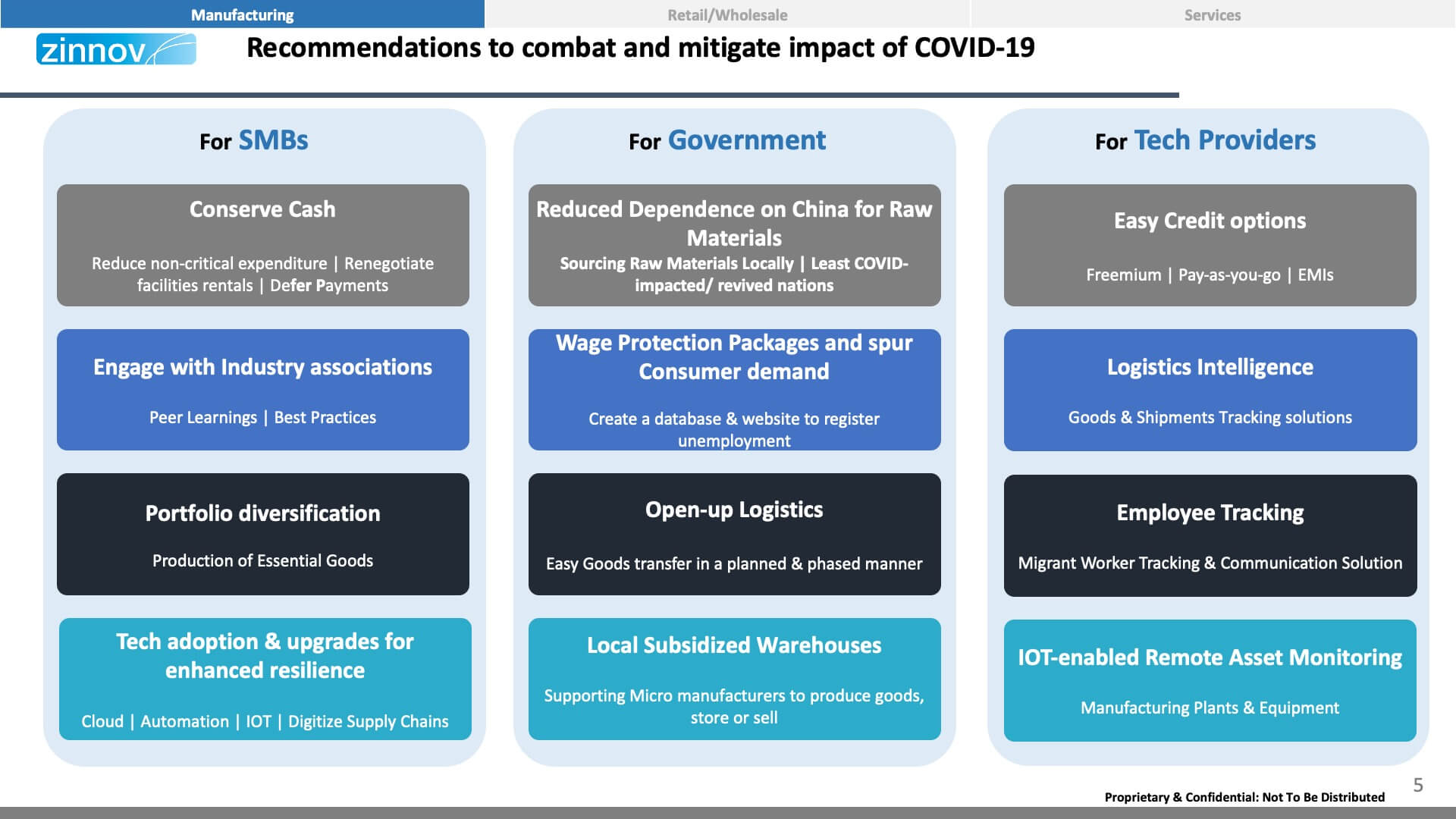 Challenges Faced By Small Medium Businesses During COVID-19 And The Road To Recovery