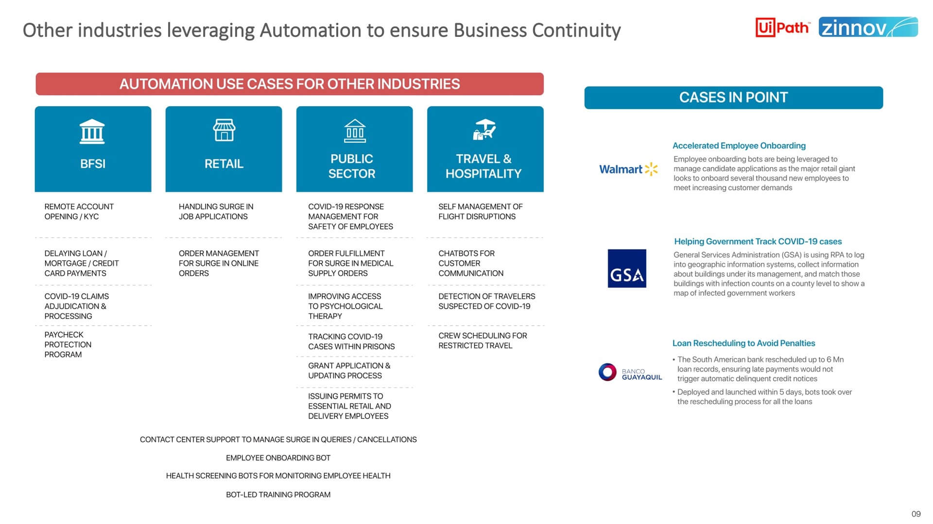 Hyper Intelligent Automation – Accelerating Business Resiliency During COVID-19
