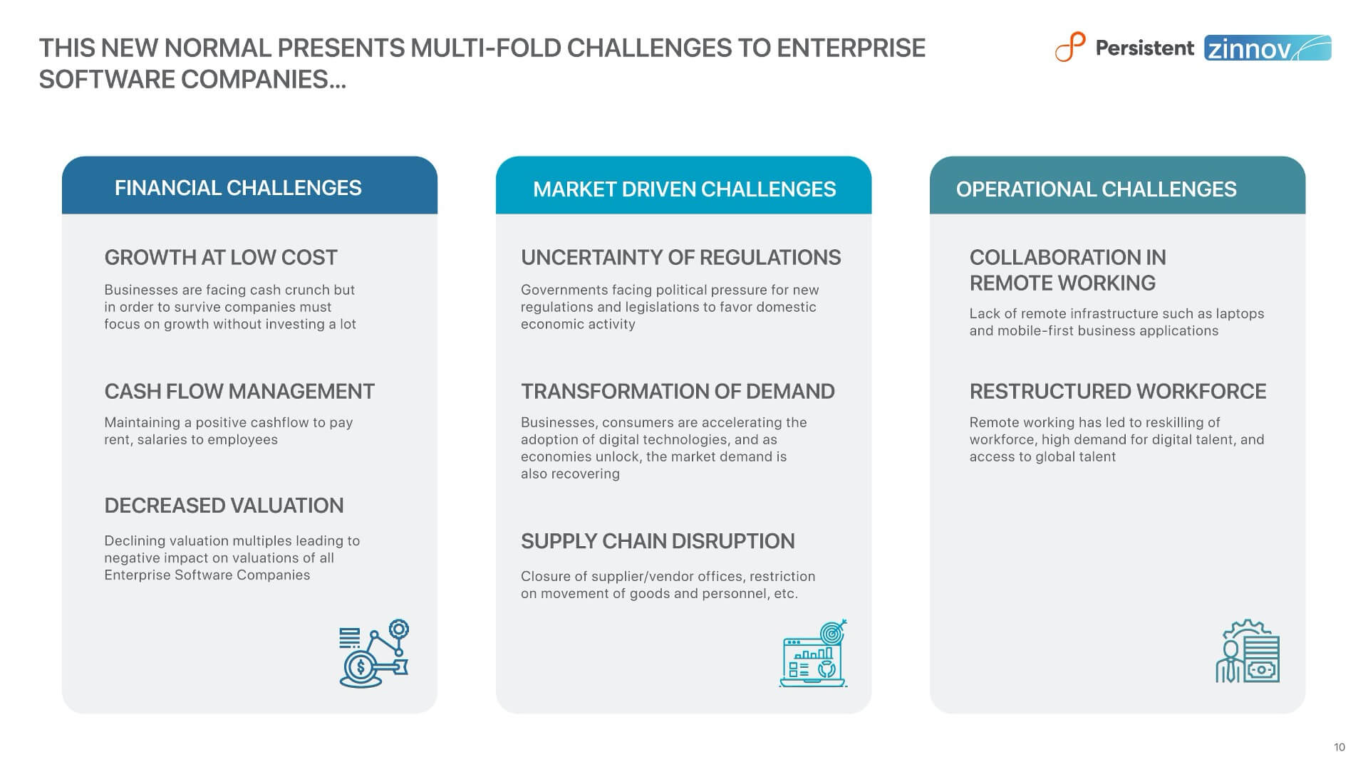 Venture Capital Investments In Enterprise Software